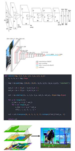 AI画像処理