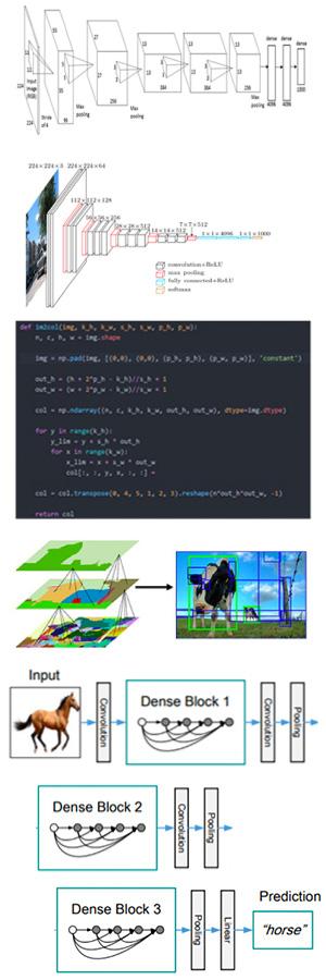 AI画像認識