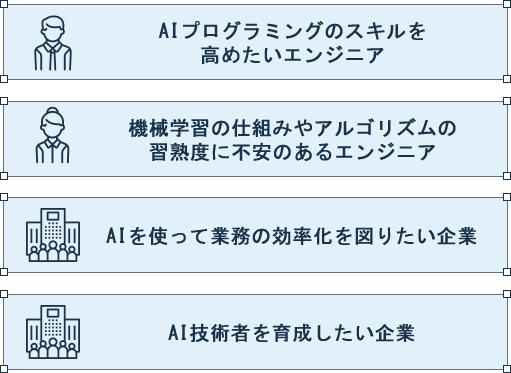 AIエンジニア技術