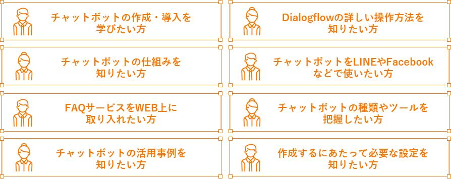 チャットボットの作成・導入、仕組み、WEBのFAQサービス、活用事例、Dialogflowの操作方法、LINEやFacebookでの使用方法、種類やツール、必要な設定を学びたい方知りたい方