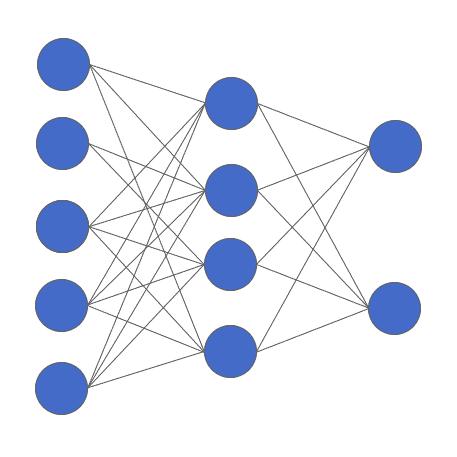 [簡単に分かる] プログラミング言語「Python」を使ったニューラルネットワークの作り方