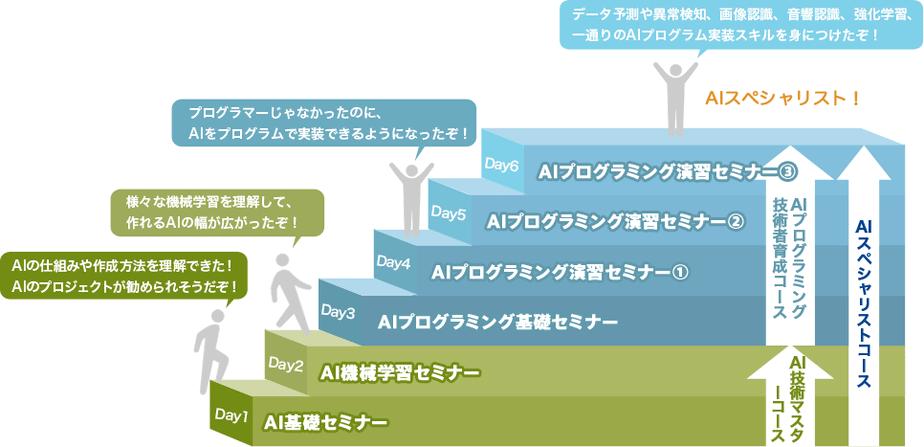 img_step-1