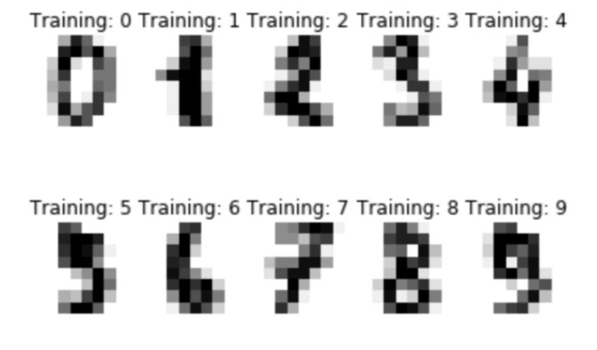 SVMを利用するためのトレーニング用データセット