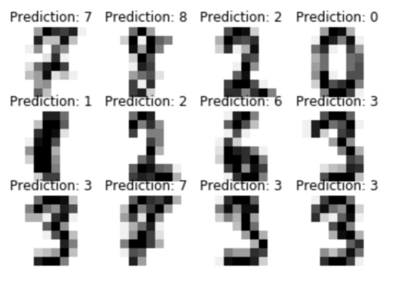 Scikit-learnによるSVMのデータ抽出