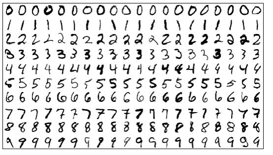 MNISTの手描き文字データ