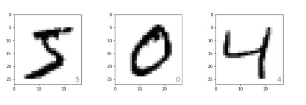 MNISTの画像データ