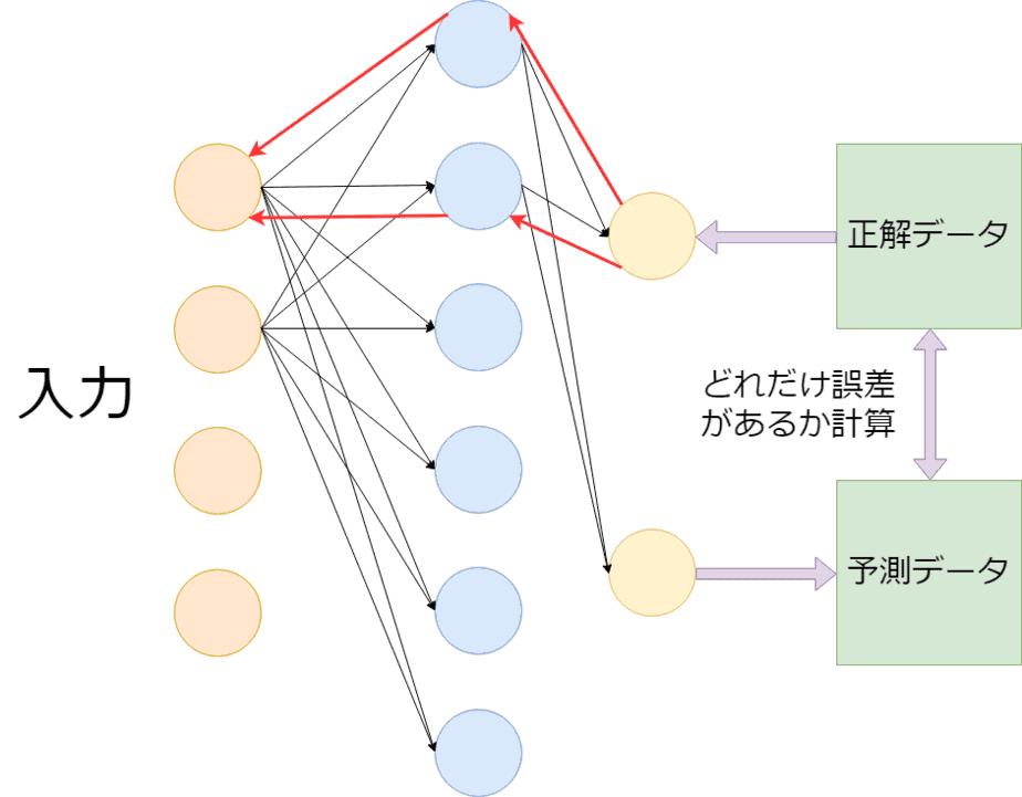 shogi image