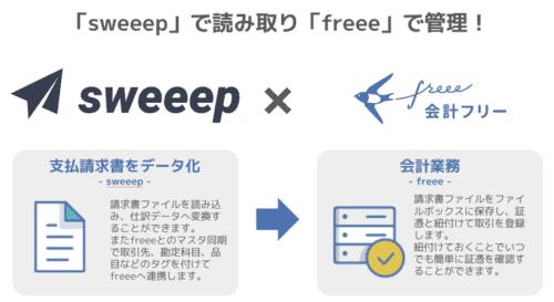 OCR付き請求書処理AI「sweeep」、API連携を開始へ!