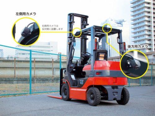 世界で初めて〈Safety2.0 レベル1〉コンポーネント認証を取得した、安全AIカメラシステムとは?!