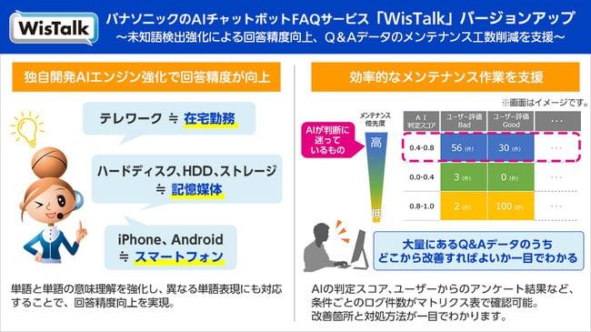 バージョンアップしたパナソニックのAIチャットボット「WisTalk」をご紹介!