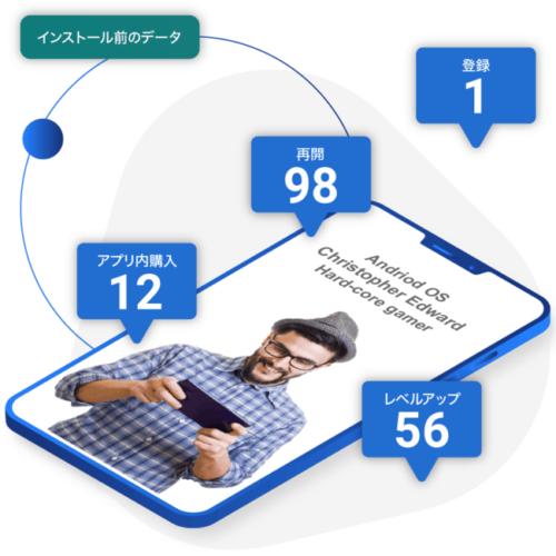 ディープラーニングで スマホアプリの新規ユーザー獲得を最適化するAIBIDを提供へ!