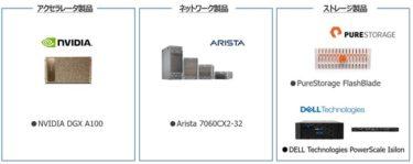 東京エレクトロン デバイス株式会社がAIインフラパッケージを販売開始へ!
