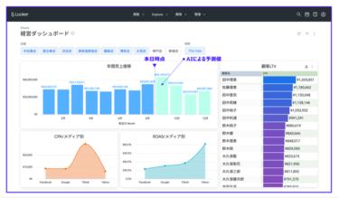 店舗DXを実現させるAIデータ分析プラットフォーム、Innovel サロン版リリースへ!